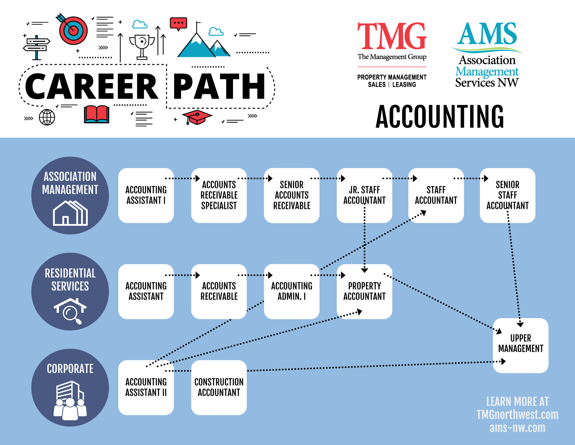 Accounting-Career-Path
