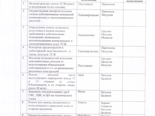 ПЛАН РАБОТЫ ПРАВЛЕНИЯ ТСЖ на период с 01.03.2017 по 28.02.2018