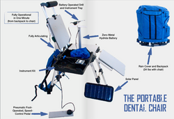 Dental Chair Open and Explained_edited