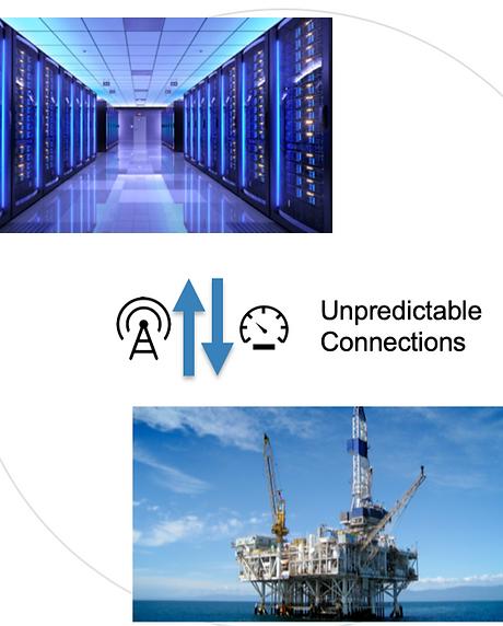 Unreliable connection