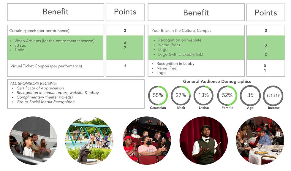 Copy of Copy of Sponsorship Benefits.png
