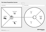 the-value-proposition-canvas.jpg