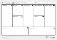 the-business-model-canvas.jpg