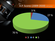 AP Photo Overview Slide (25).JPG