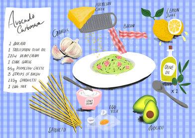 Avocado Carbonara Recipe