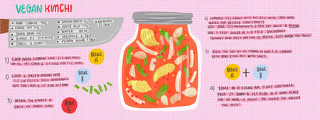 Vegan Kim Chi Recipe book