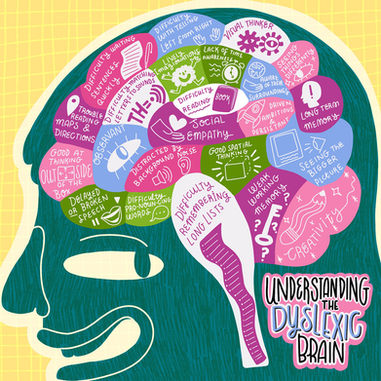 Understanding the dyslexic brain