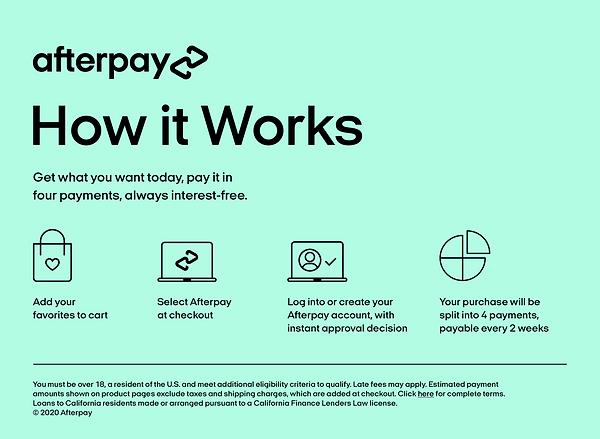 Afterpay_US_HowitWorks_Desktop_Mint@2x.p