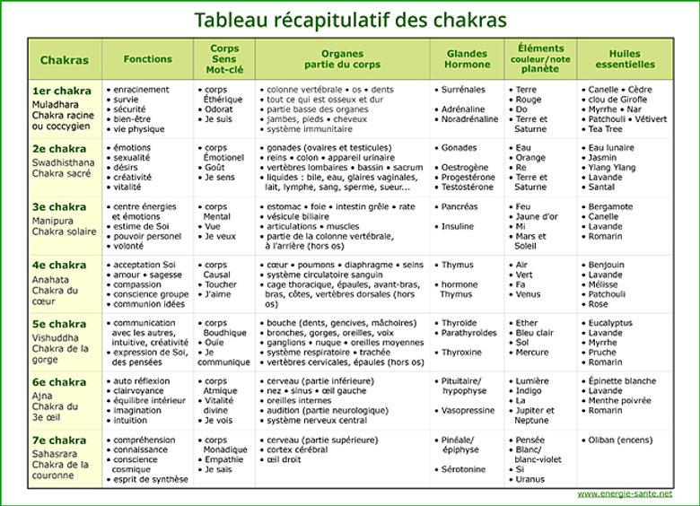 EH013_tableau-chakra-b.jpg
