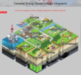 energy export info.PNG
