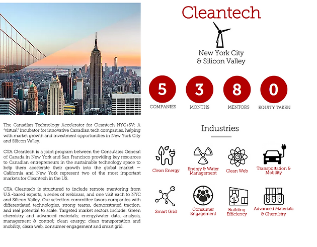 The Canadian Technology Accelerator for Cleantech NYC+SV open for