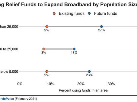 Local Governments Plan to Expand Broadband Access