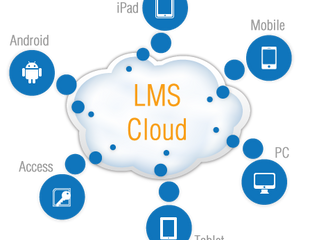 """What Exactly is an """"LMS"""" and How Can it Benefit Your Business?"""