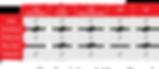 Glacier Availability Chart-WHT.png