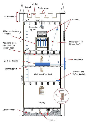 Digram of HT Tower.jpg
