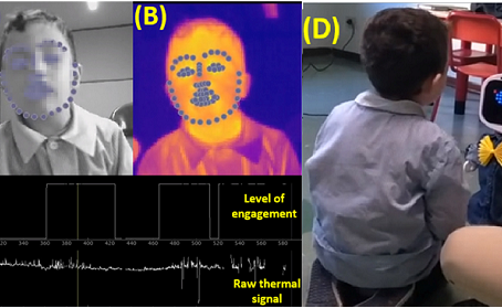 Next2U's research on thermal infrared imaging applied to human robot interaction got published