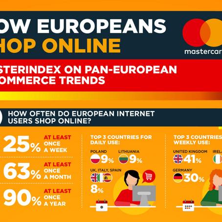 how europeans shop online