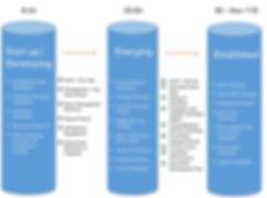 EF Ecosystem Chart r1.jpg