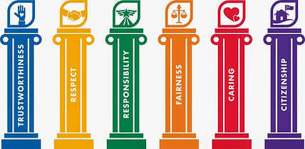 Six-Pillars-of-Character-1008x495.jpg