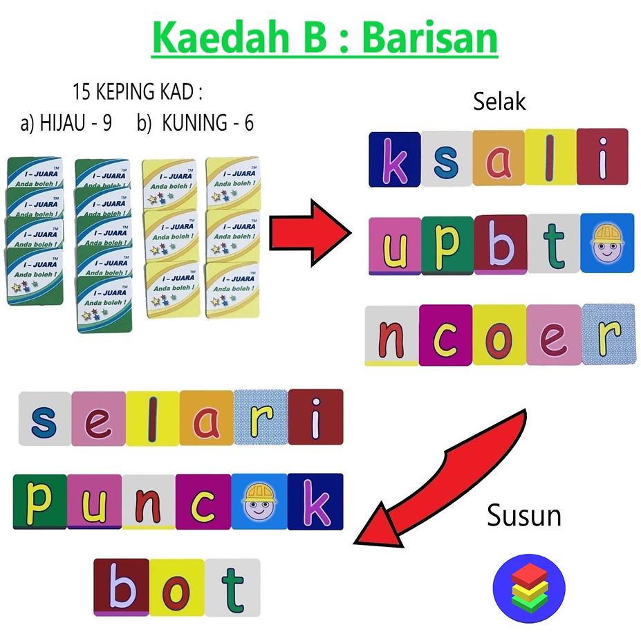 kaedah B .png