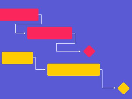 Excel'de Gantt şeması nasıl oluşturulur?