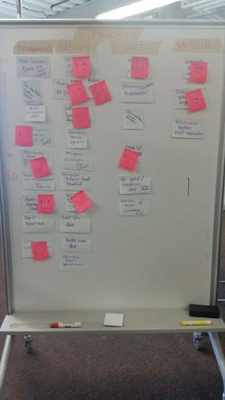 Agile product backlog