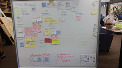 Sprint planning board