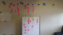 Product backlog visualization