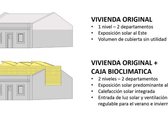 Descripcion Rehabilitación Bioclimática