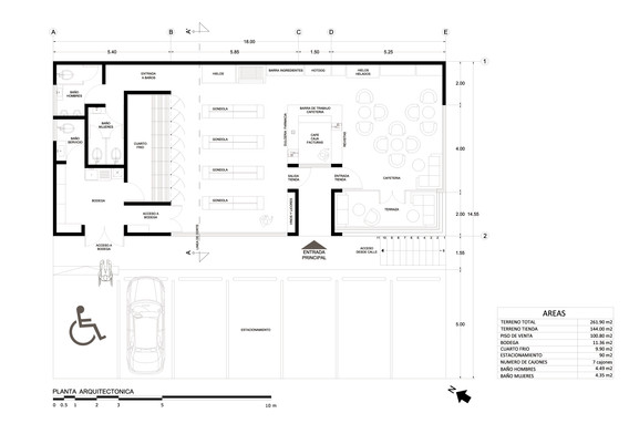 Planta arquitectónica Cafetería