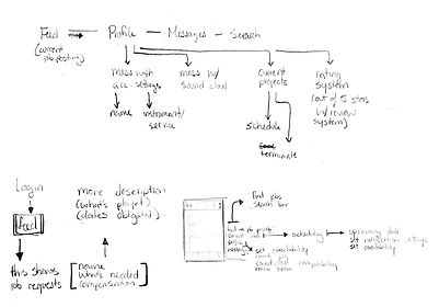 ataglance_initial_sketch.jpg
