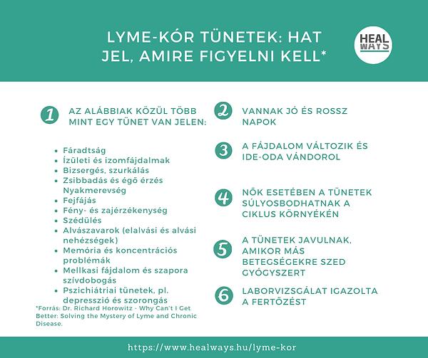 Lyme-kór MSIDS tünetek.png