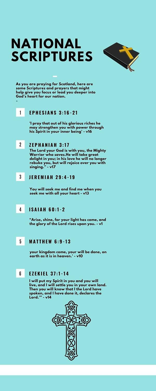 national scriptures.jpg