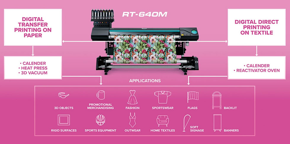 Druk sublimacyjny Roland RT-640M.JPG