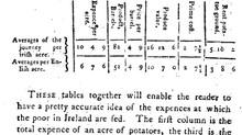 Arthur Young's Tour of Ireland