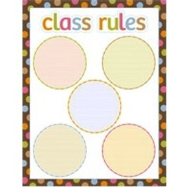 Class Rules Blank Circles Chart  (1527)