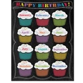Happy Birthday Chalkboard Chart  (1019)