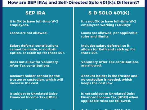 SEP IRA vs Solo 401(k) - How do they differ?