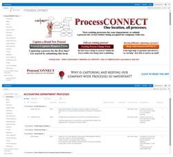 Company Processes