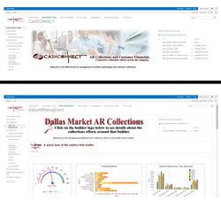 Accounting Collections