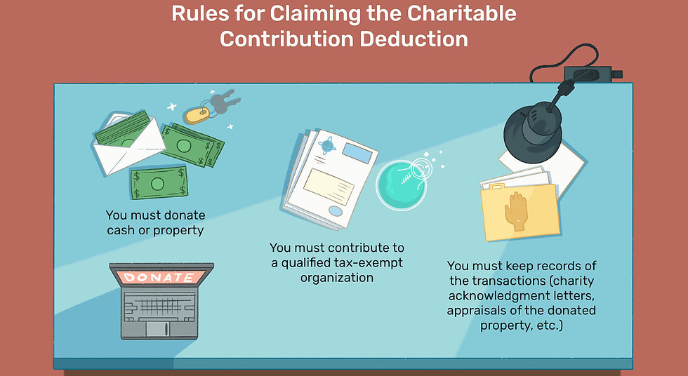 tax-deduction-for-charity-donations-3192