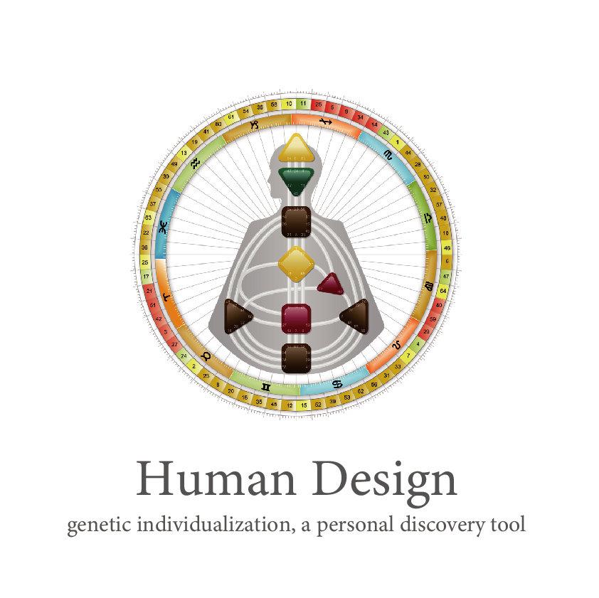 Human Design 人類圖分析