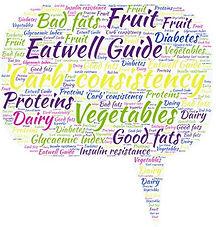 Diabetes & Healthy Eating workshop content.JPG