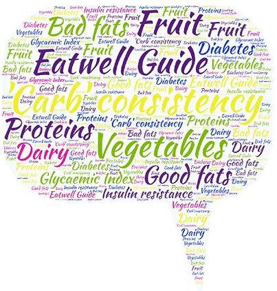 Diabetes & Health Eating workshop conten