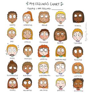 emotions emojis feelings