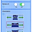Thumbnail: Bluecom Adapteri iOS ja Android