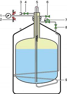 AIR LIQUIDE社,液体窒素,試料運搬用,容器,加圧式,TP