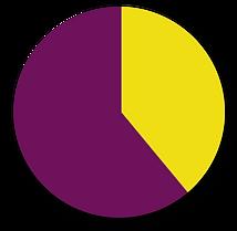 langaugeathome_graph.png