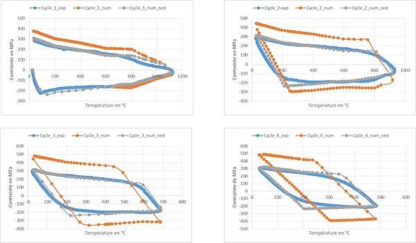 TG6_Gleeble_testing_modelling.jpg
