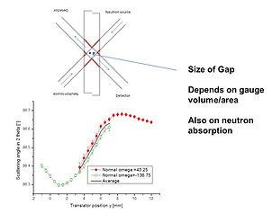 TG6_absorption_effect_position.jpg